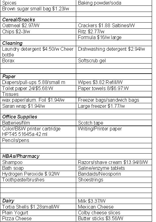 grocery list by department Kenicandlecomfortzonecom